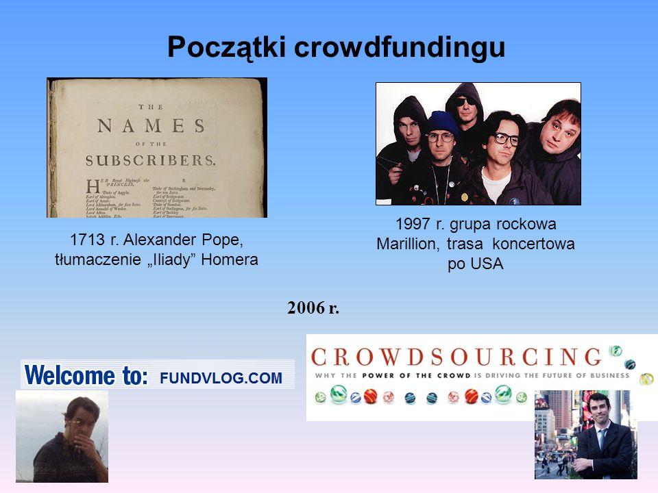 Początki crowdfundingu