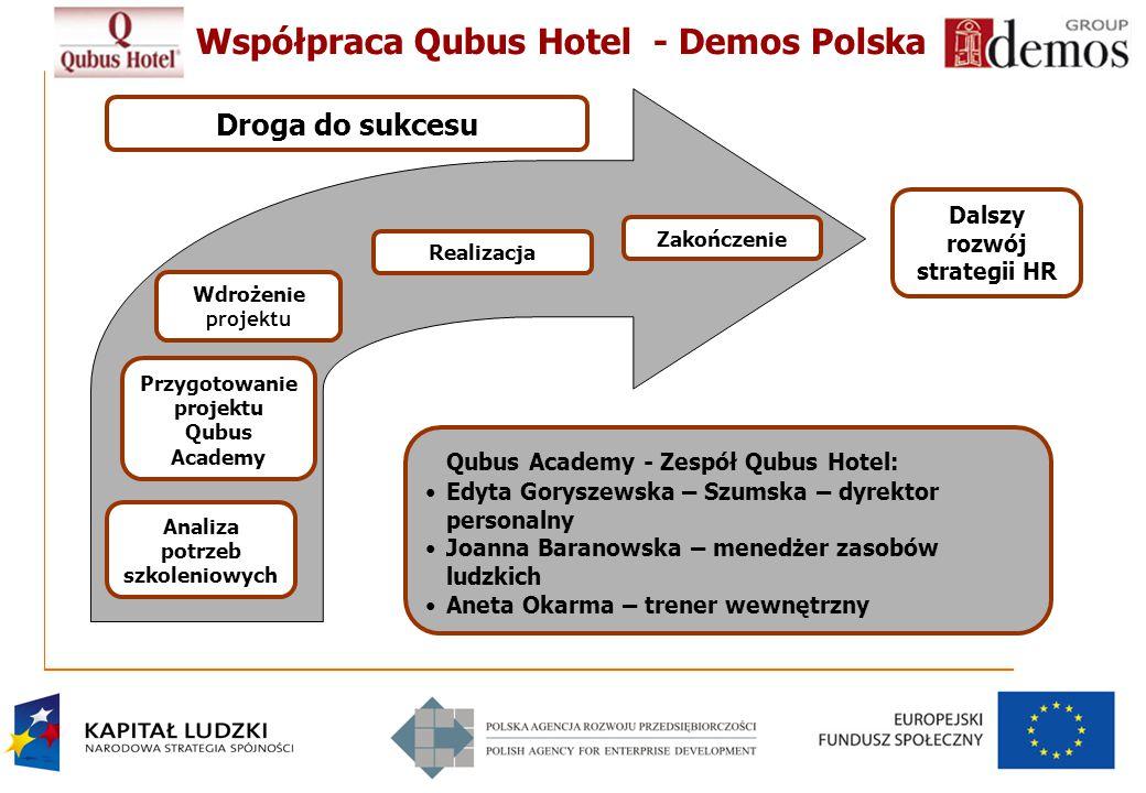 Współpraca Qubus Hotel - Demos Polska
