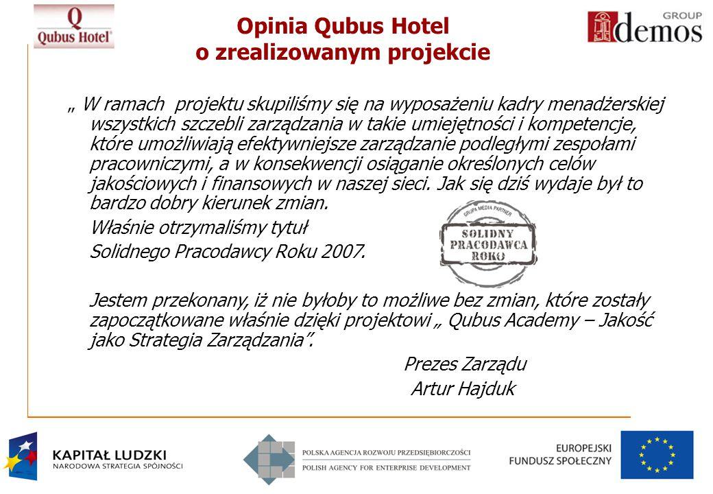 Opinia Qubus Hotel o zrealizowanym projekcie