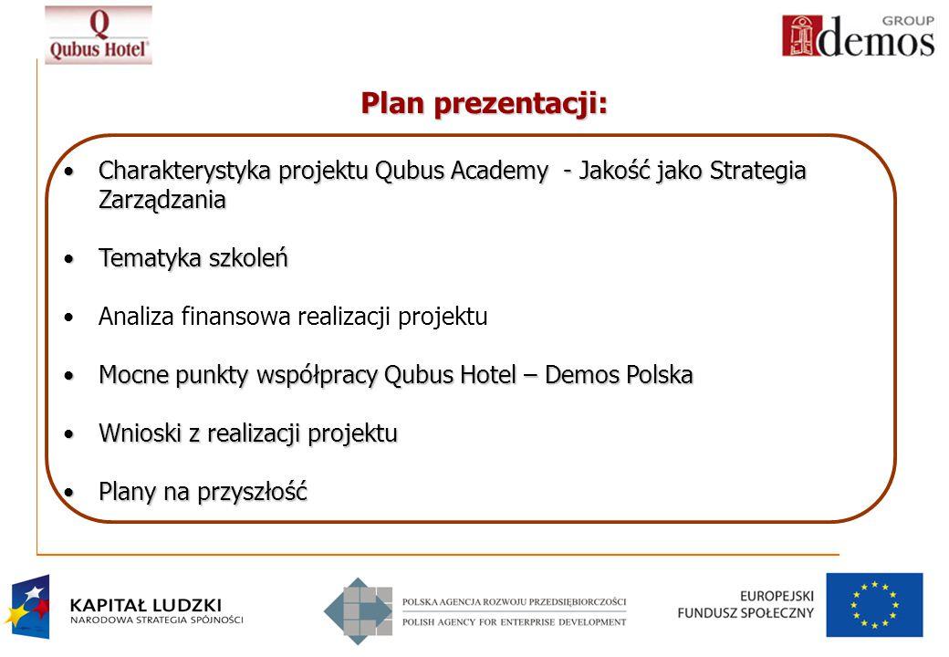 Plan prezentacji: Charakterystyka projektu Qubus Academy - Jakość jako Strategia Zarządzania. Tematyka szkoleń.