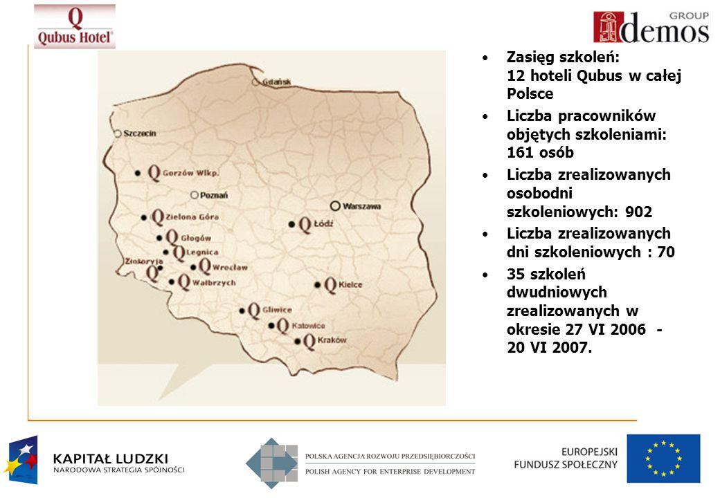 Zasięg szkoleń: 12 hoteli Qubus w całej Polsce