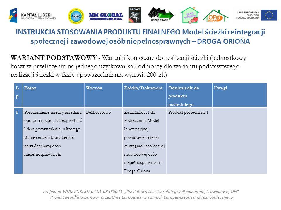 INSTRUKCJA STOSOWANIA PRODUKTU FINALNEGO Model ścieżki reintegracji społecznej i zawodowej osób niepełnosprawnych – DROGA ORIONA