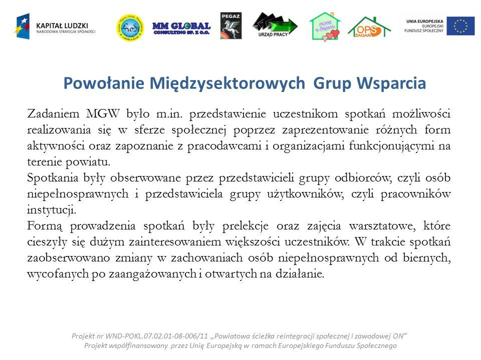 Powołanie Międzysektorowych Grup Wsparcia