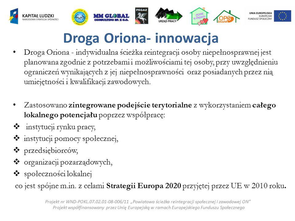 Droga Oriona- innowacja