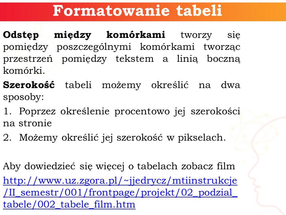 Formatowanie tabeli