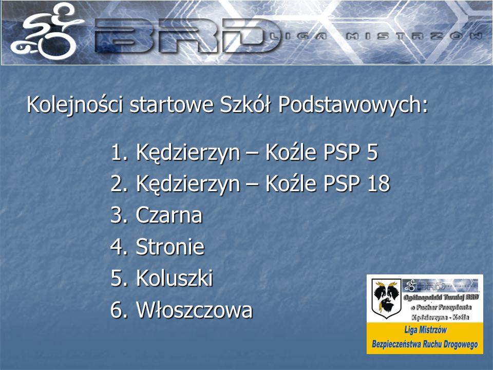 Kolejności startowe Szkół Podstawowych: