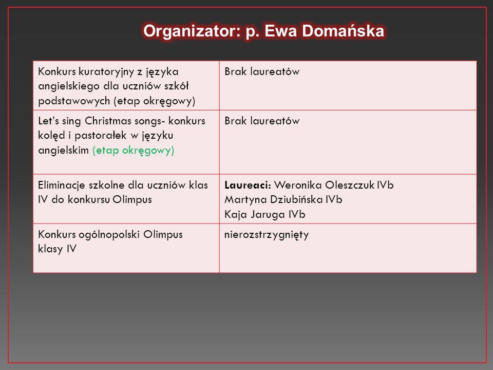 Organizator: p. Ewa Domańska