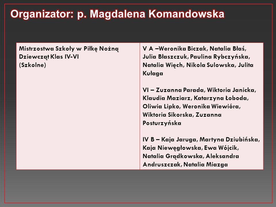 Organizator: p. Magdalena Komandowska
