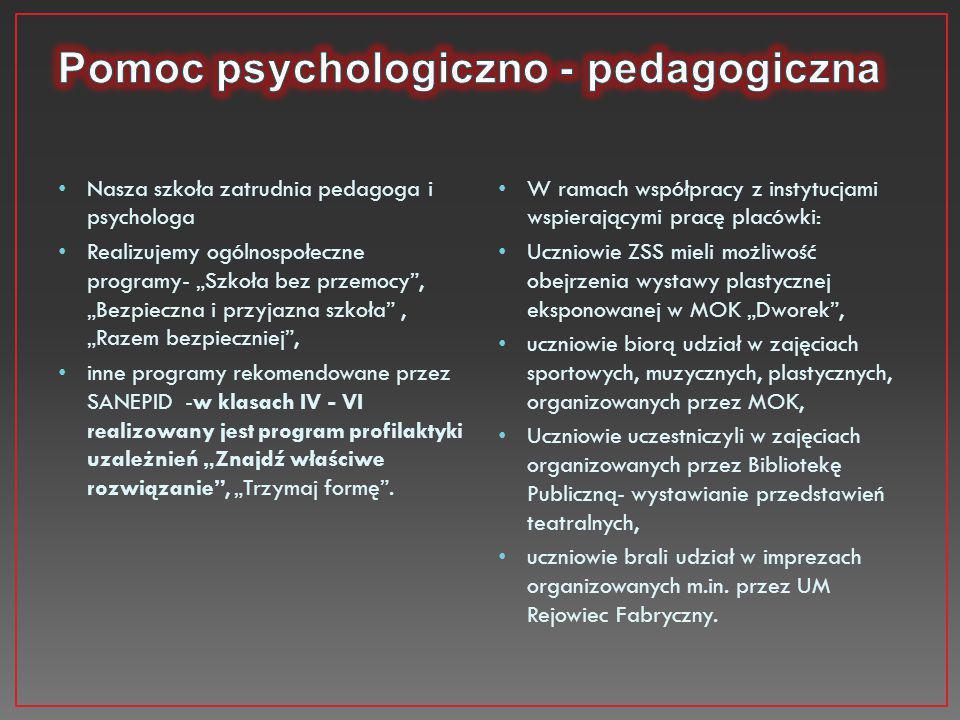 Pomoc psychologiczno - pedagogiczna