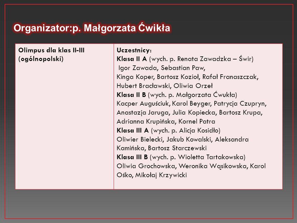 Organizator:p. Małgorzata Ćwikła