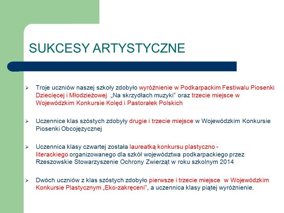 SUKCESY ARTYSTYCZNE