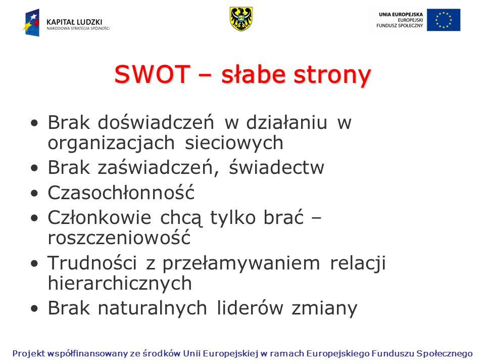 SWOT – słabe strony Brak doświadczeń w działaniu w organizacjach sieciowych. Brak zaświadczeń, świadectw.
