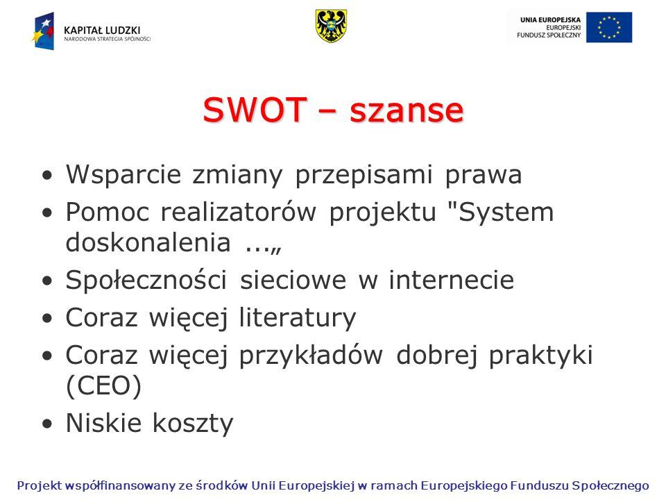 SWOT – szanse Wsparcie zmiany przepisami prawa