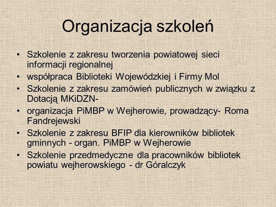 Organizacja szkoleń Szkolenie z zakresu tworzenia powiatowej sieci informacji regionalnej. współpraca Biblioteki Wojewódzkiej i Firmy Mol.