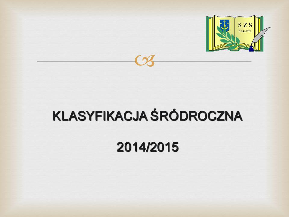 Klasyfikacja śródroczna 2014/2015