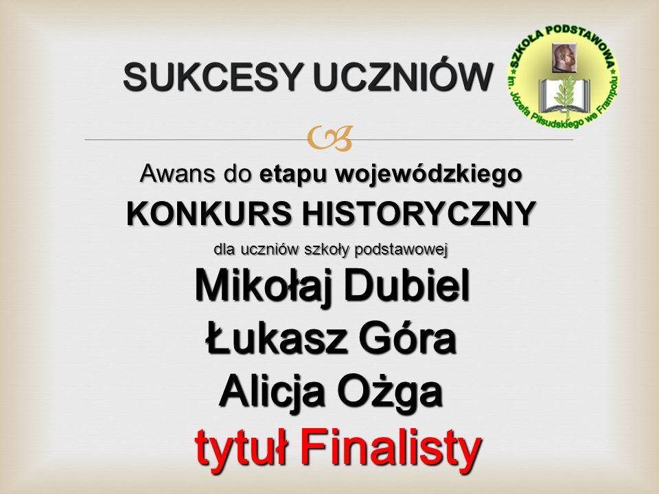 tytuł Finalisty Mikołaj Dubiel Łukasz Góra Alicja Ożga SUKCESY uczniów