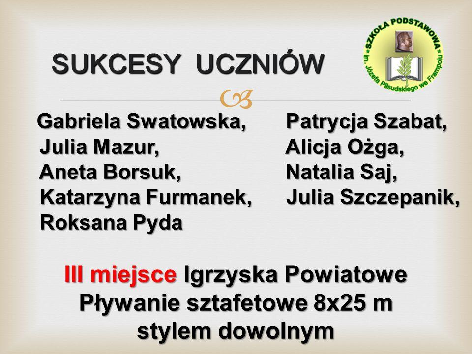 III miejsce Igrzyska Powiatowe Pływanie sztafetowe 8x25 m