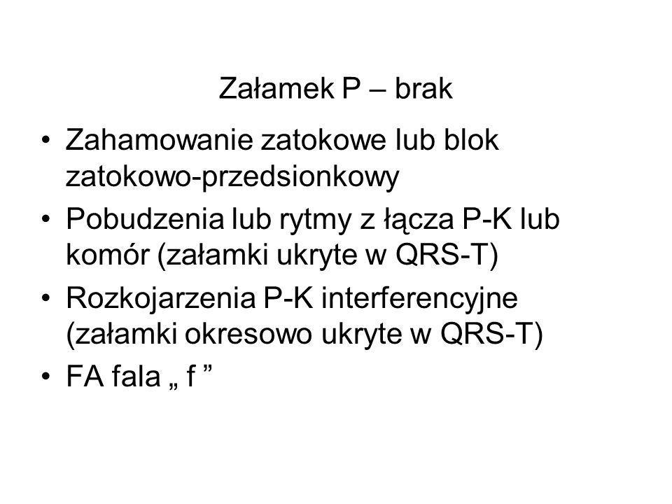 Załamek P – brak Zahamowanie zatokowe lub blok zatokowo-przedsionkowy. Pobudzenia lub rytmy z łącza P-K lub komór (załamki ukryte w QRS-T)