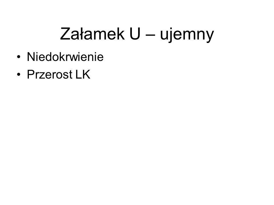 Załamek U – ujemny Niedokrwienie Przerost LK