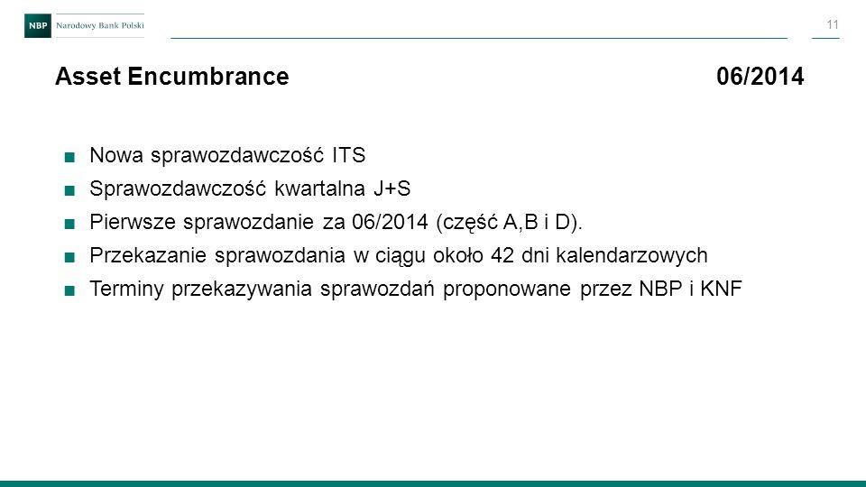 Asset Encumbrance 06/2014 Nowa sprawozdawczość ITS