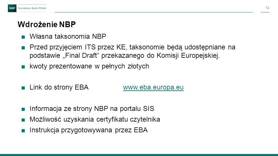 Wdrożenie NBP Własna taksonomia NBP