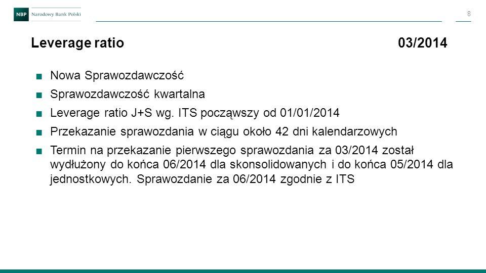 Leverage ratio 03/2014 Nowa Sprawozdawczość Sprawozdawczość kwartalna