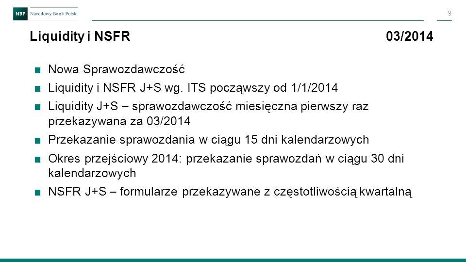 Liquidity i NSFR 03/2014 Nowa Sprawozdawczość