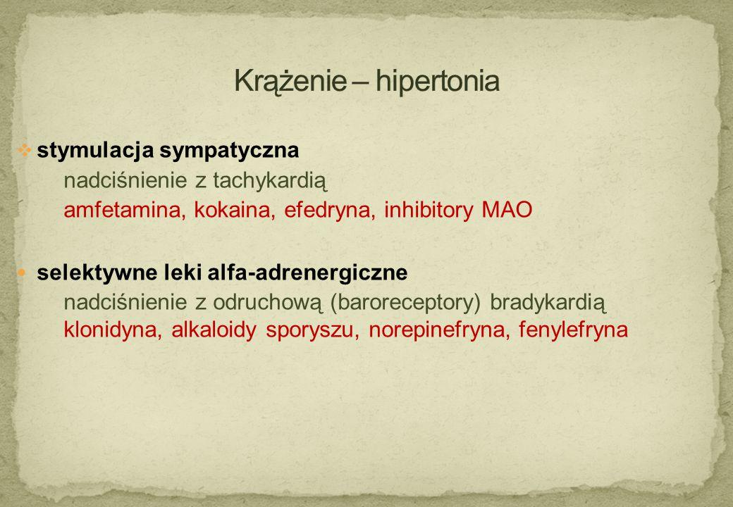 Krążenie – hipertonia stymulacja sympatyczna