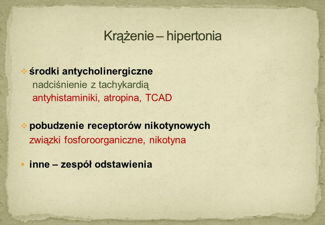 Krążenie – hipertonia środki antycholinergiczne