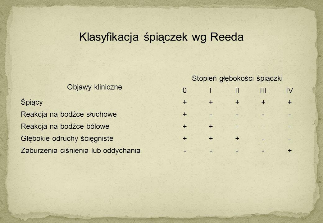 Klasyfikacja śpiączek wg Reeda