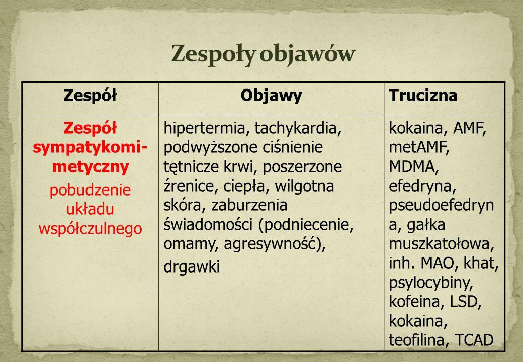 Zespół sympatykomi-metyczny