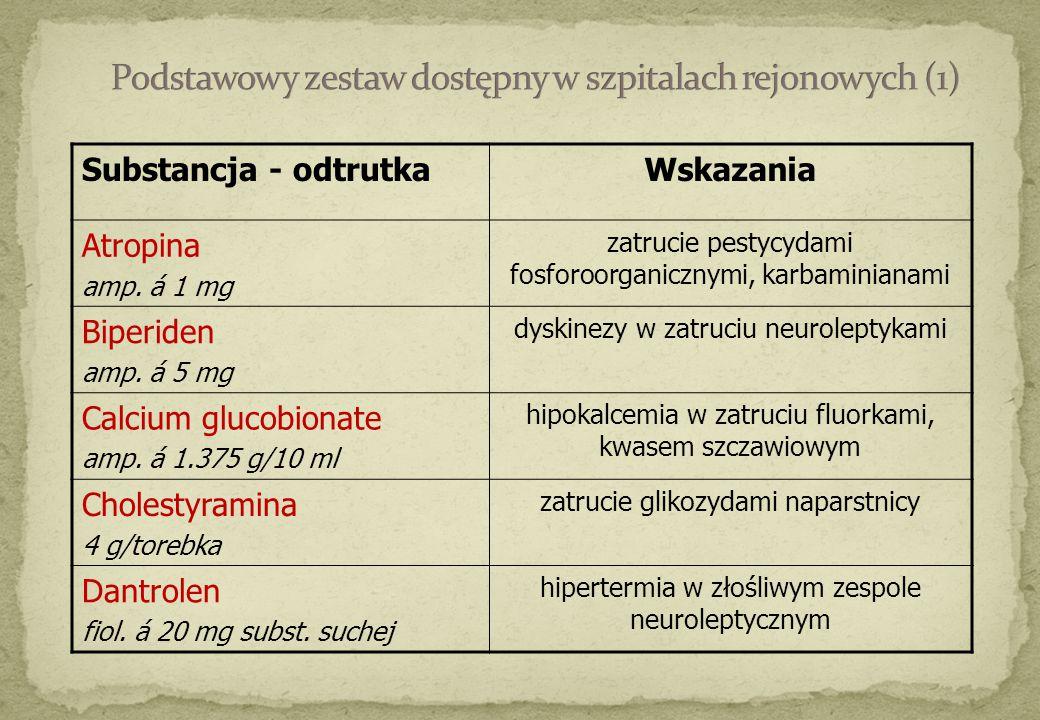 Podstawowy zestaw dostępny w szpitalach rejonowych (1)