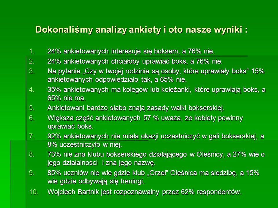 Dokonaliśmy analizy ankiety i oto nasze wyniki :