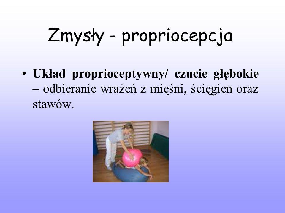 Zmysły - propriocepcja