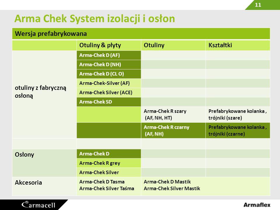 Arma Chek System izolacji i osłon