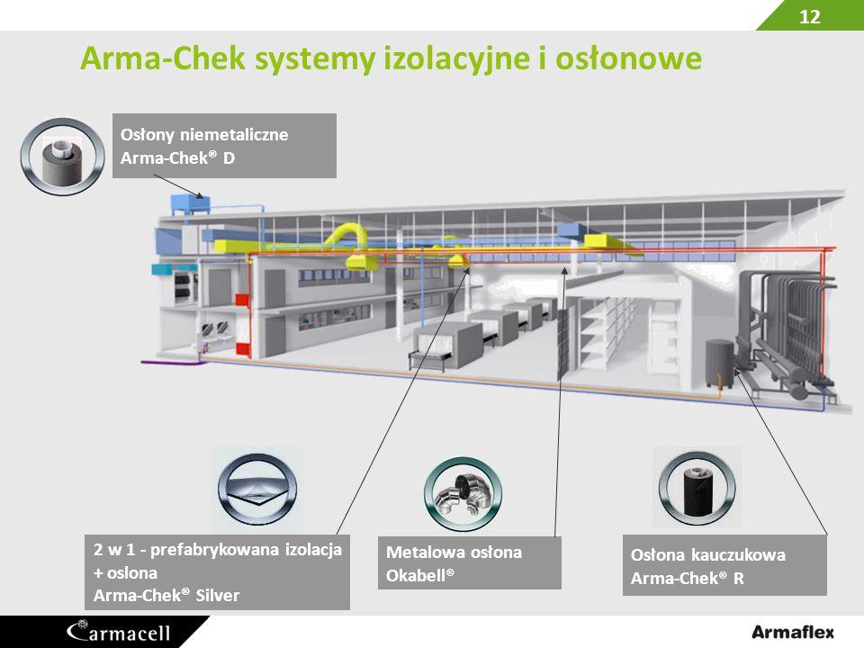 Arma-Chek systemy izolacyjne i osłonowe