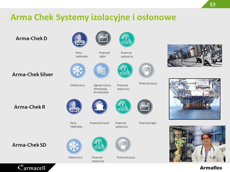 Arma Chek Systemy izolacyjne i osłonowe
