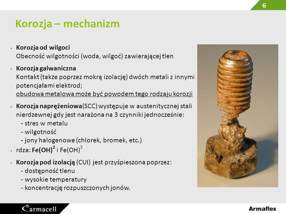 Korozja – mechanizm Korozja od wilgoci Obecność wilgotności (woda, wilgoć) zawierającej tlen.