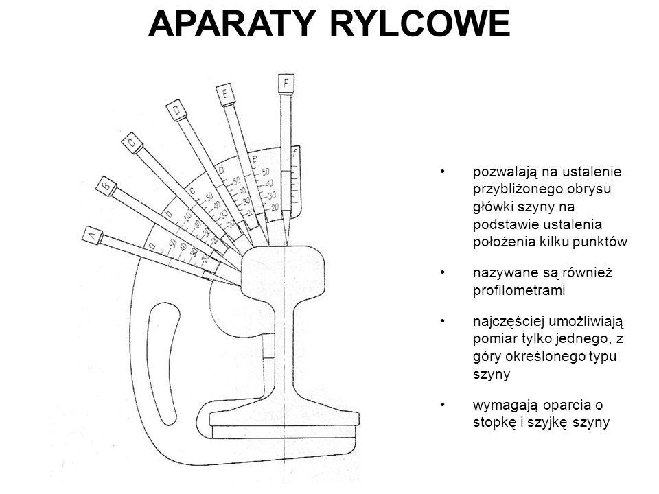APARATY RYLCOWE pozwalają na ustalenie przybliżonego obrysu główki szyny na podstawie ustalenia położenia kilku punktów.