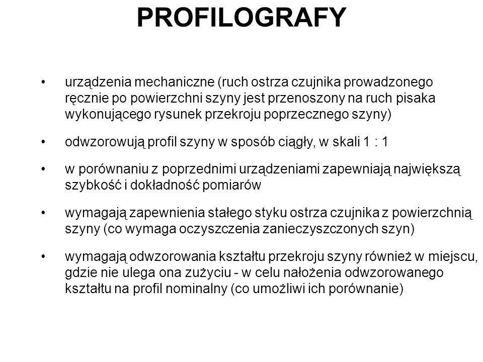 PROFILOGRAFY