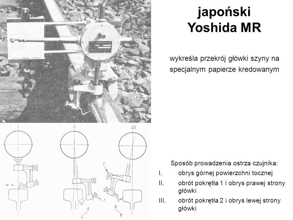 japoński Yoshida MR wykreśla przekrój główki szyny na