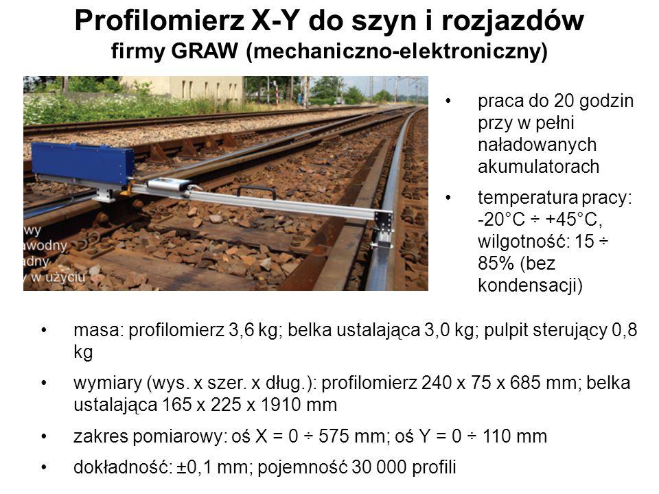 Profilomierz X-Y do szyn i rozjazdów firmy GRAW (mechaniczno-elektroniczny)