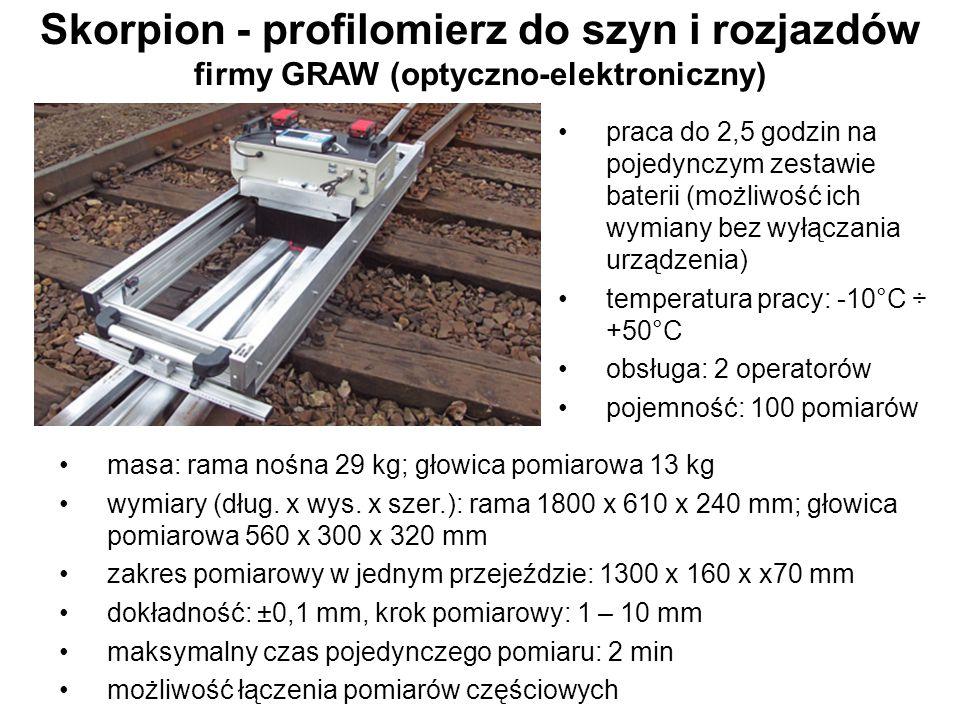 Skorpion - profilomierz do szyn i rozjazdów firmy GRAW (optyczno-elektroniczny)