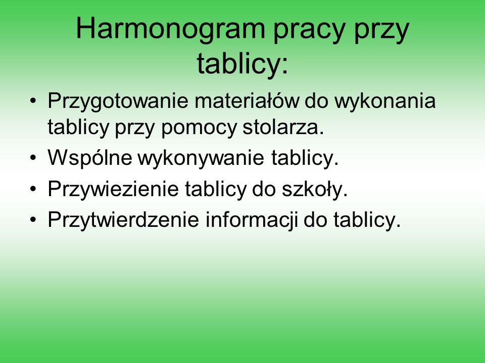 Harmonogram pracy przy tablicy: