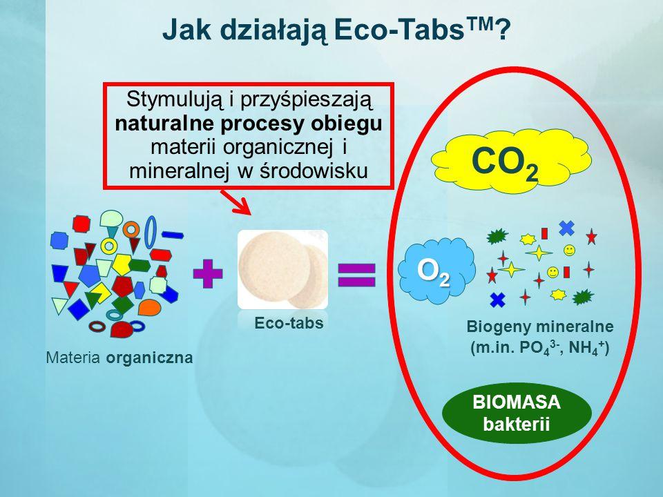Jak działają Eco-TabsTM