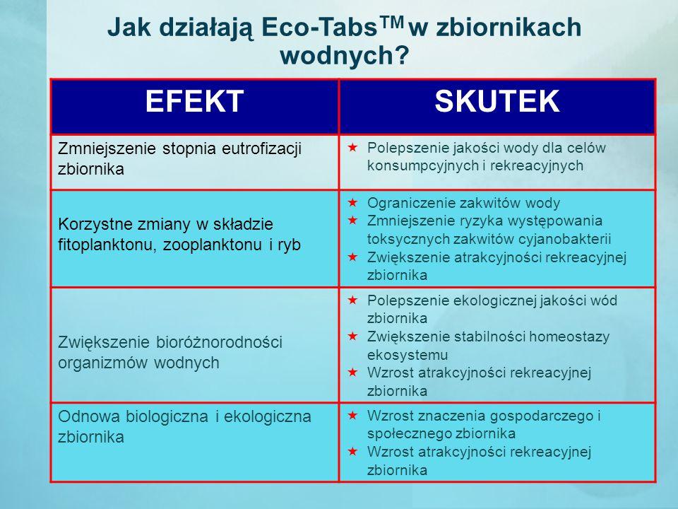 Jak działają Eco-TabsTM w zbiornikach wodnych