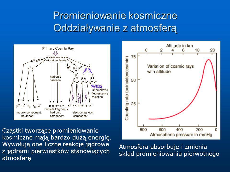 Promieniowanie kosmiczne Oddziaływanie z atmosferą