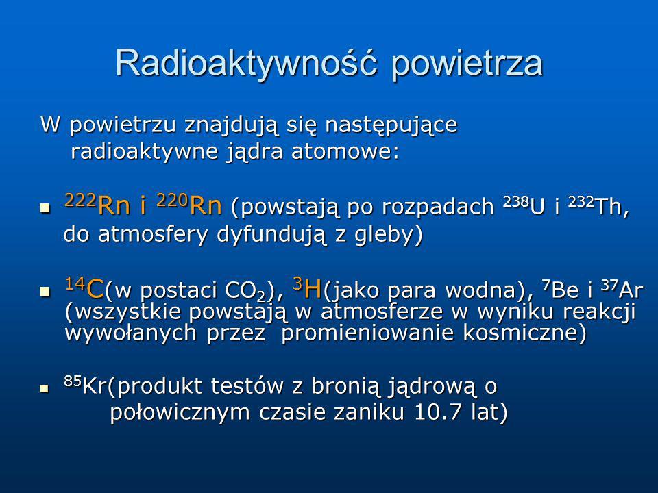 Radioaktywność powietrza
