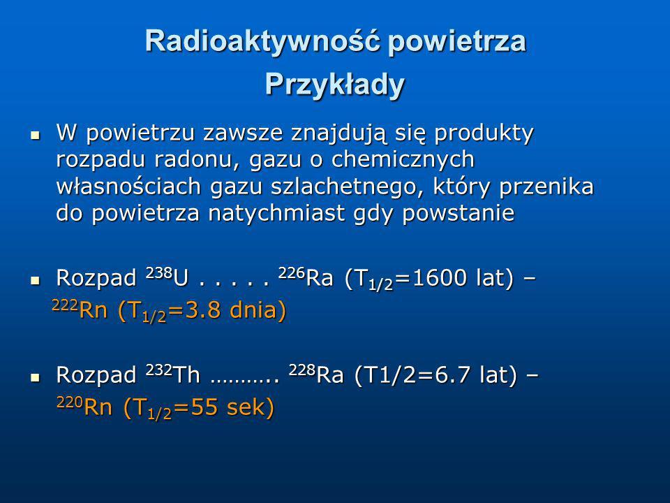 Radioaktywność powietrza Przykłady