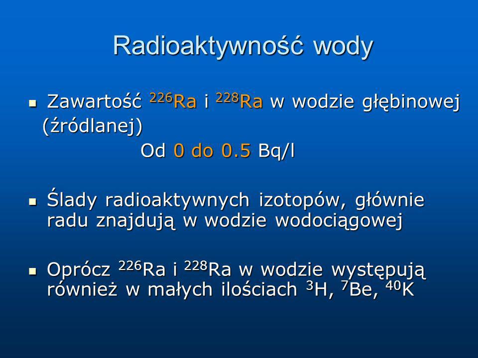 Radioaktywność wody Zawartość 226Ra i 228Ra w wodzie głębinowej